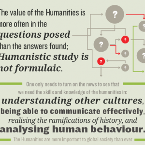 The humanities in global society