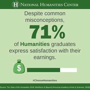 Humanities Majors Salary Satisfaction