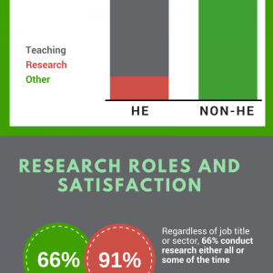 Career paths in the humanities